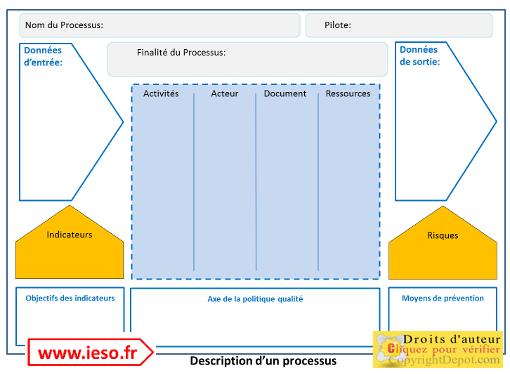 fiche_processus_demarche_qualite_centre_formation